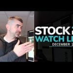 Stock Watch List and Game Plan for December 2nd, 2019