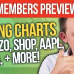 Swing Charts Members PREVIEW: AZO, SHOP, AAPL, TSLA, & MORE!