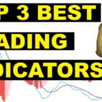 Top 3 Best Indicators for Trading!