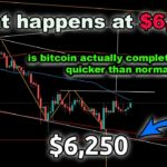 BITCOIN: INSANELY CRITICAL PRICE SUPPORT | IS BTC MOVING THROUGH CYCLE QUICKER THAN NORMAL?