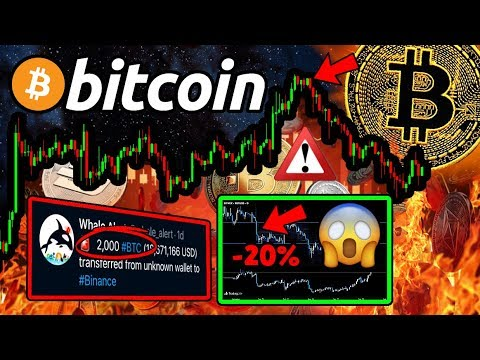BITCOIN: Last Time THIS Happened BTC FELL 20%! Will History Repeat? Why It's DIFFERENT