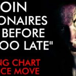 Bitcoin Billionaires Say BUY Before It's Too Late! Chart Shows Big Price Move Before Halving 🔥