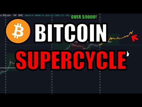 Bitcoin Is Over $9000! This Might Be THE FIRST Bitcoin Supercyle.