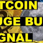 Bitcoin Makes A Huge Buy Signal (Last Chance to Buy)