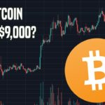 Can Bitcoin Break $9,000? | How To Spot & Avoid FOMO