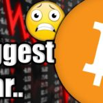My Biggest Fear w/ Cryptocurrency Going Into 2020 [Very Personal] 😳