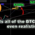 SHOCKING BITCOIN PRICE DATA FOR 2020!   BTC PREDICTION