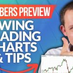 Swing Trading Tips on the Stock Market - KMX, LMT, WIX, WMT (MEMBERS PREVIEW)