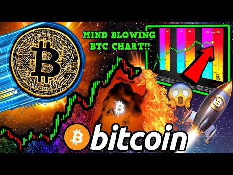 BITCOIN: Thinking About Selling NOW? FIRST You NEED to See This MIND BLOWING Chart!!