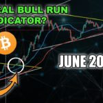 BREAKING BITCOIN DATA THAT INDICATES JUNE 2020 IS KEY DATE!