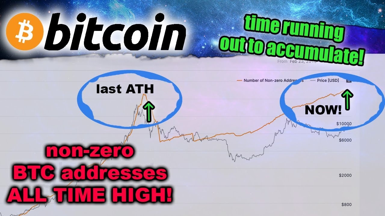 ⚡️Bitcoin accumulation time is running out! | NEW BTC data