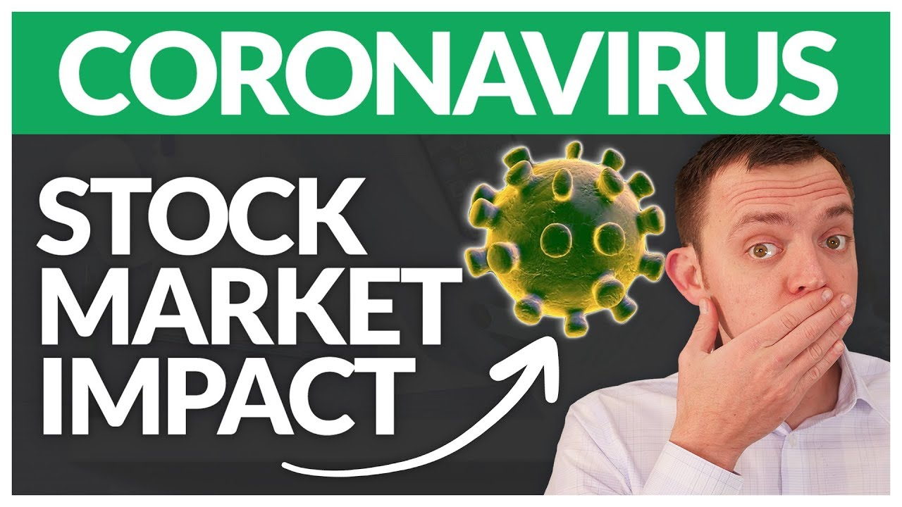 Coronavirus Stock Market Impact with Swing Trading Ideas (Preview)