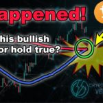 EPIC BITCOIN INDICATOR DRAWS BTC PRICE BACK TO $10k!