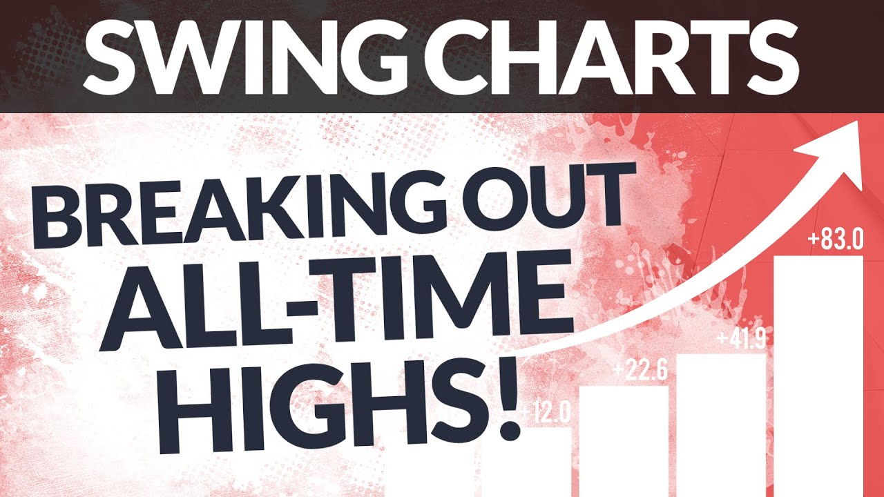 Swing Charts Breaking Out Past Previous All-Time Highs! (Members Preview on AMZN, GDDY, PYPL)