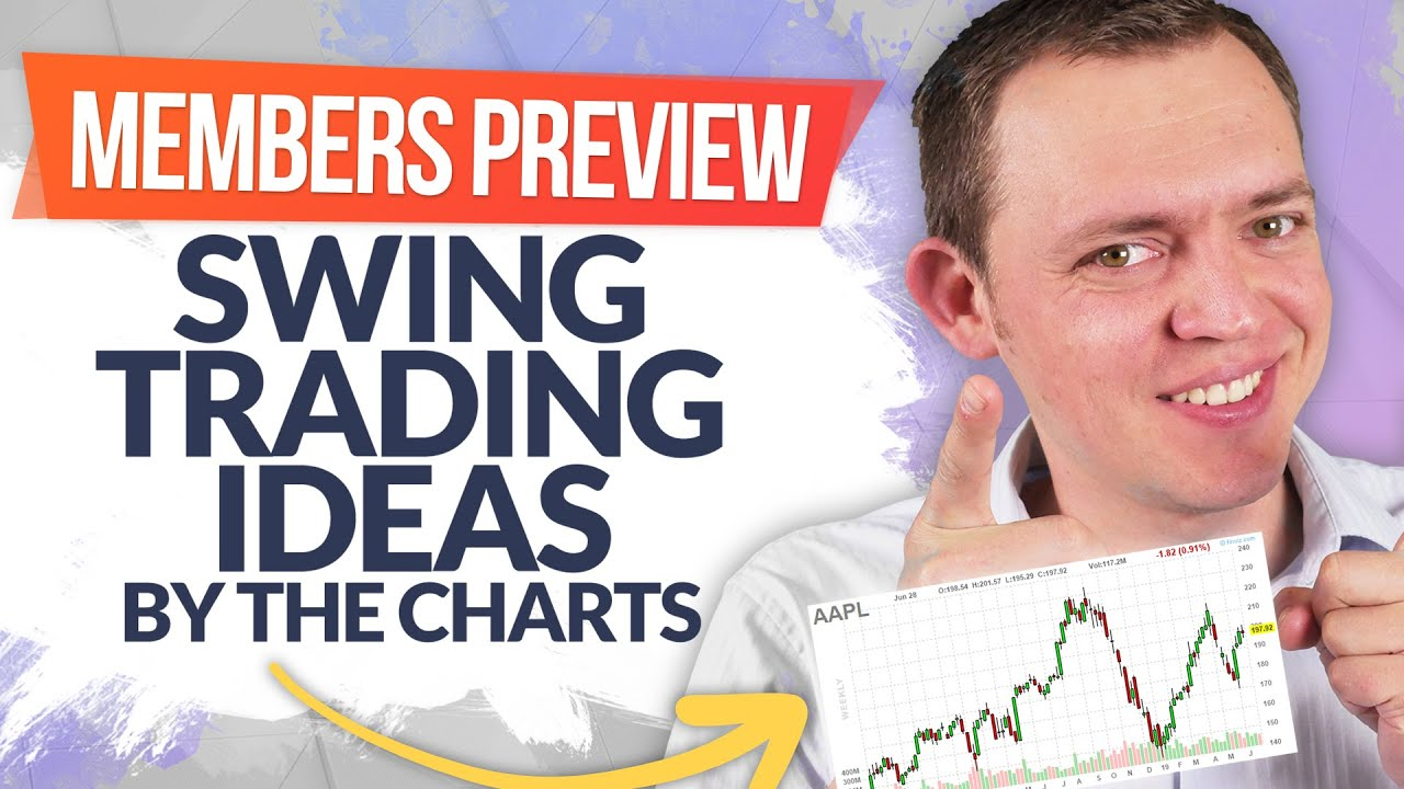 Swing Trading Ideas by the Charts! (Members Preview on HD, MCRI, WORK)