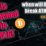 THE BITCOIN CHART THAT SHOWS $20k BY JUNE 2020!
