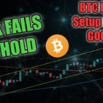 THE BITCOIN DAILY CHART YOU MUST SEE