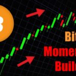 This Breakout is the Real Deal! BITCOIN PRICE SURPASSES $10,000 BUILDING MOMENTUM FAST