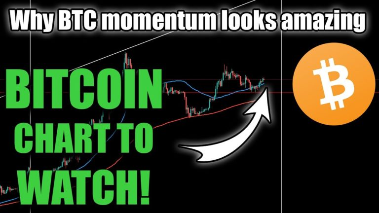 WATCH OUT! MOST BULLISH CHART TO WATCH WILL SURPRISE YOU!