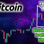 BITCOIN DIPS! HERE IS WHY YOU SHOULD BE READY RIGHT NOW!