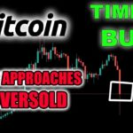 BITCOIN PRICE ENTERS OVERSOLD | IS NOW THE TIME TO BUY BTC?