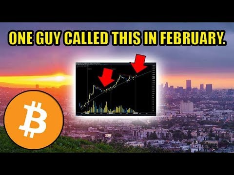 Bitcoin Approaching KEY MACRO TRENDLINE! Historically This Has SPARKED EXPLOSIVE Upwards Movement.