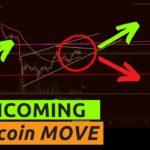 Bitcoin In A RAISING WEDGE!!! COTI BULLISH? Oil, DJI, GOLD all ready to move!