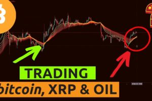 Bitcoin Trading Analysis! Ripple XRP, COTI and OIL Technical Analysis