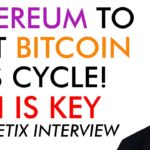 Ethereum To Beat Bitcoin This Cycle - DEFI IS KEY - Synthetix Founder Interview