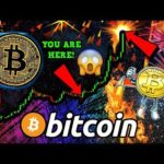 INSANE!! THIS Could Literally Send BITCOIN Price THROUGH the ROOF!! [EXPERT ANALYSIS]