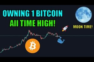 Revealing Data: WHALES ARE BUYING BITCOIN! 🐳