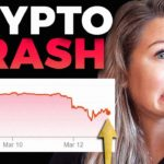 What to Expect After Crypto Crash