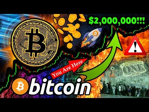 BITCOIN $2,000,000 SUPER-CYCLE!!! WORST FINANCIAL CRISIS SINCE 1930 IMMINENT?!