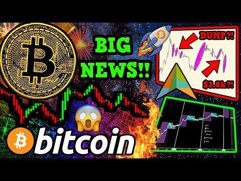 BITCOIN: BIG NEWS!! MILLIONS of Investors BRAND NEW ACCESS to BTC! $3.8k FIRST?!