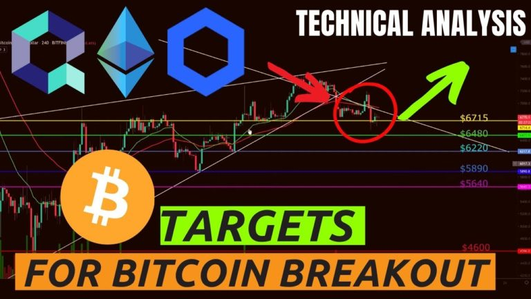 BITCOIN BREAKOUT TARGETS! 3 ALTS to watch this week QUANT, CHAINLINK, ETHEREUM! DJI Elliot Waves