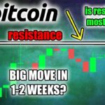 BITCOIN BREAKS OUT! IS BTC PRICE NEARING A BIG MOVE?
