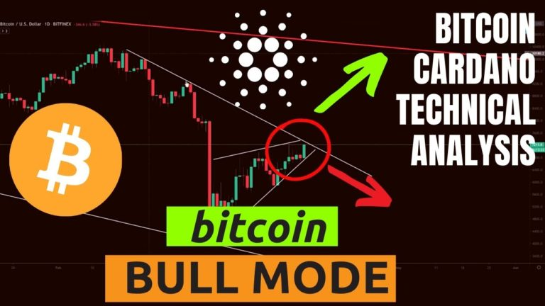 BITCOIN BULL MODE? CARDANO Gearing up for a move! BTC Price Technical Analysis