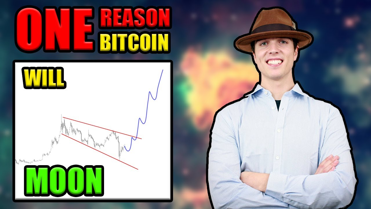 BITCOIN HEADED TO NEW HIGHS FOR THIS REASON!