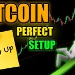 BITCOIN IS FOLLOWING THIS SIMPLE PLAN PERFECTLY!