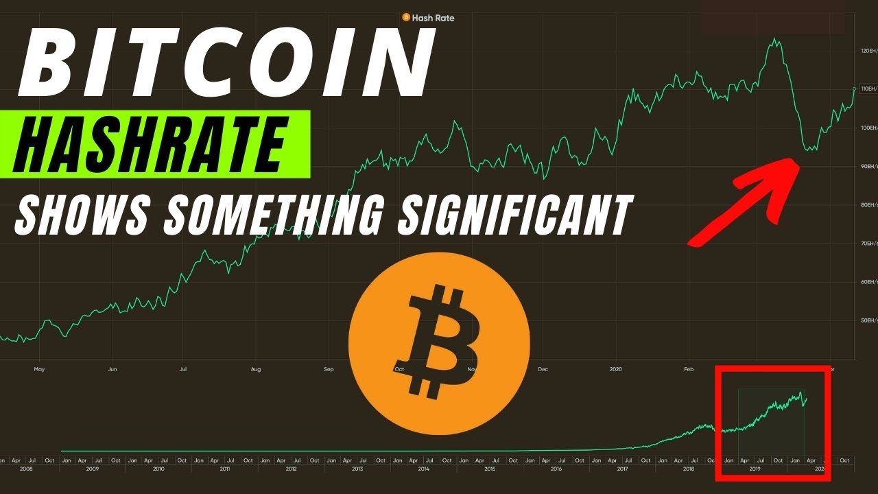 Bitcoin HASH RATE skyrockets! Cryptocurrency Bucks the Trend!!