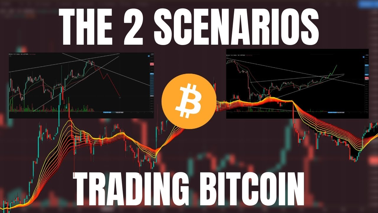 Bitcoin Indicators YOU NEED TO LOOK OUT FOR! Crypto.Com CRO, Dow Jones Index, BTC Technical Analysis