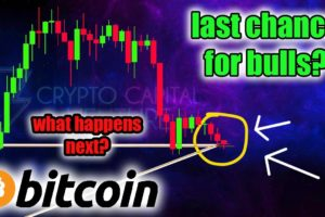 URGENT UPDATE: HAVE BITCOIN BULLS FAILED TO GAIN MOMENTUM?