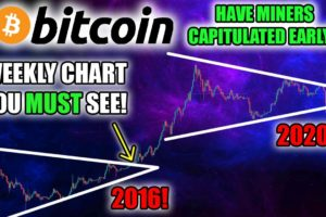 WOW! BITCOIN PRICE IS EXACTLY ON PACE FOR BULL MARKET BREAKOUT!