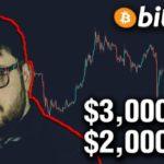Will Bitcoin Eventually Fall?
