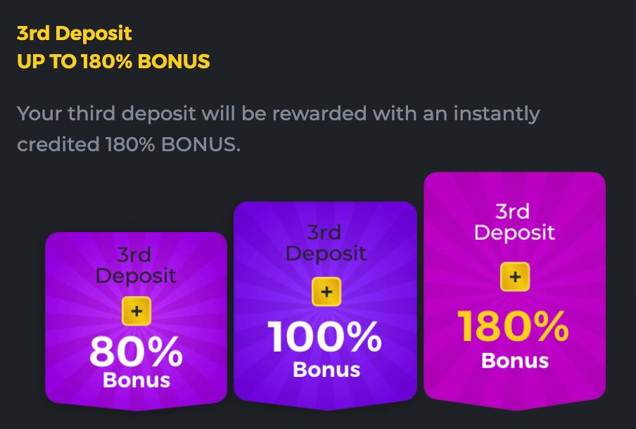 BC Game 3rd Deposit Bonus