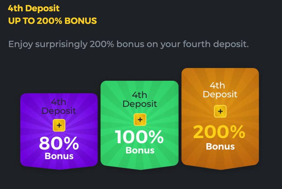 BC Game 4th Deposit Bonus