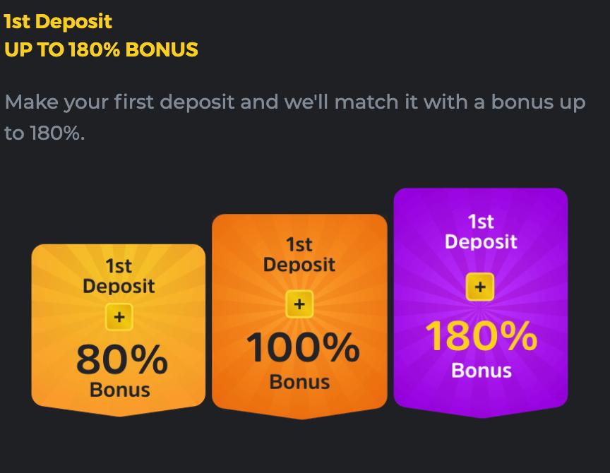 BC Game First Deposit Bonus