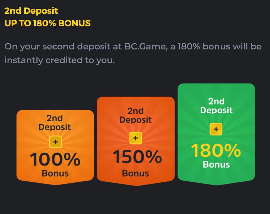 BC Game 2nd Deposit Bonus