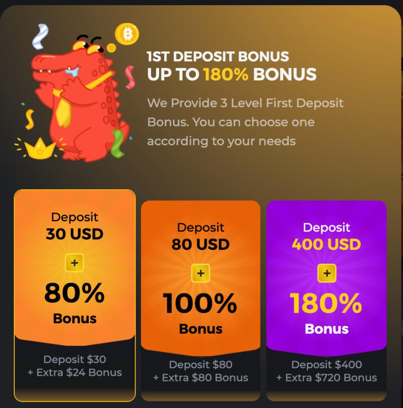 BC Game Deposit Bonus Guides